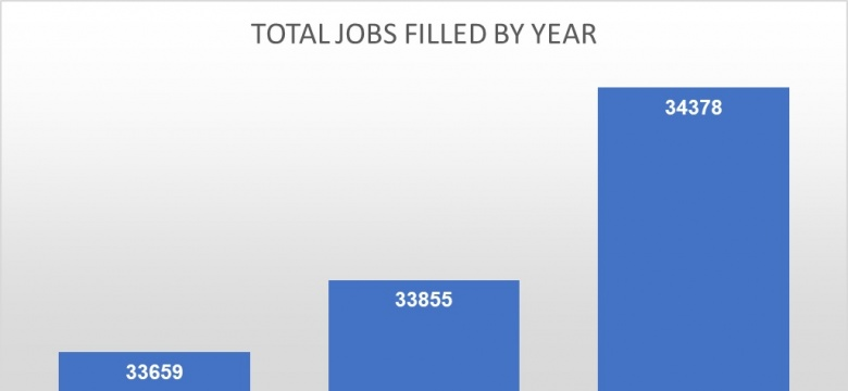 Employment Brief graphic